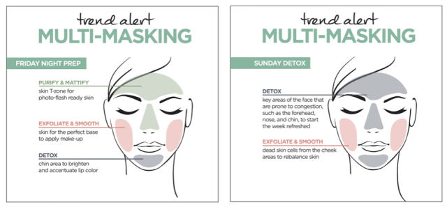 Multimask Loreal